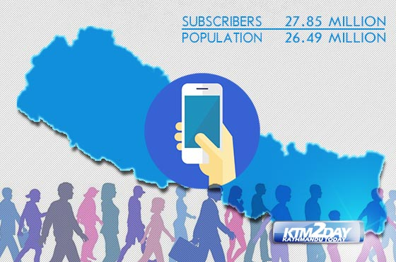 Mobile subscriptions outnumber population in Nepal