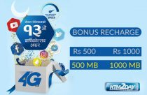 Smart Telecom launches new offer - Easy Loan and NetTV pack