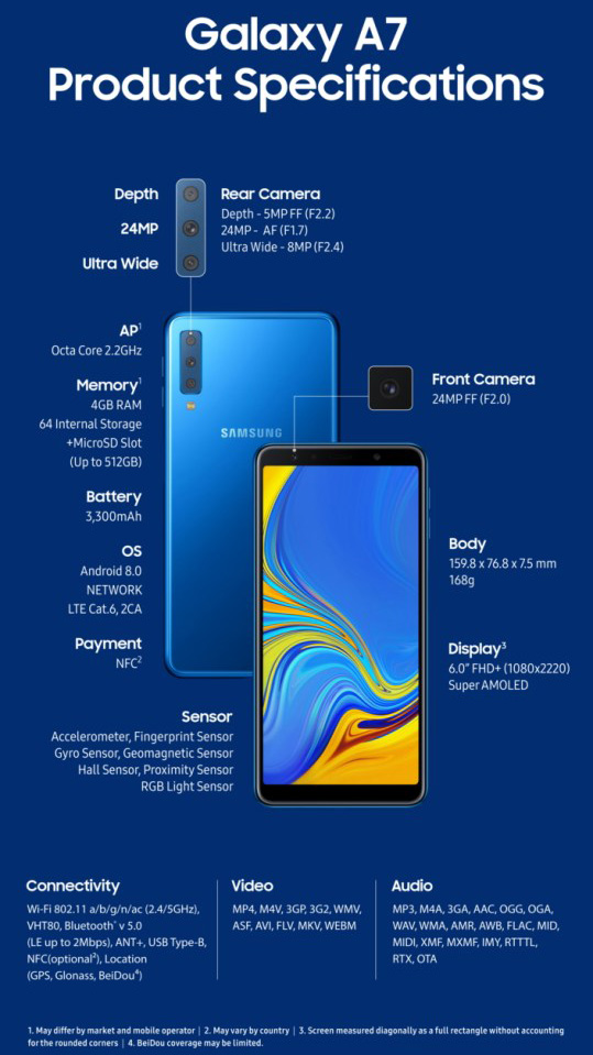 Samsung-Galaxy-A7-2018-specification