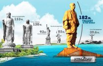 World's Tallest Statue to be officially unveiled on Oct 31