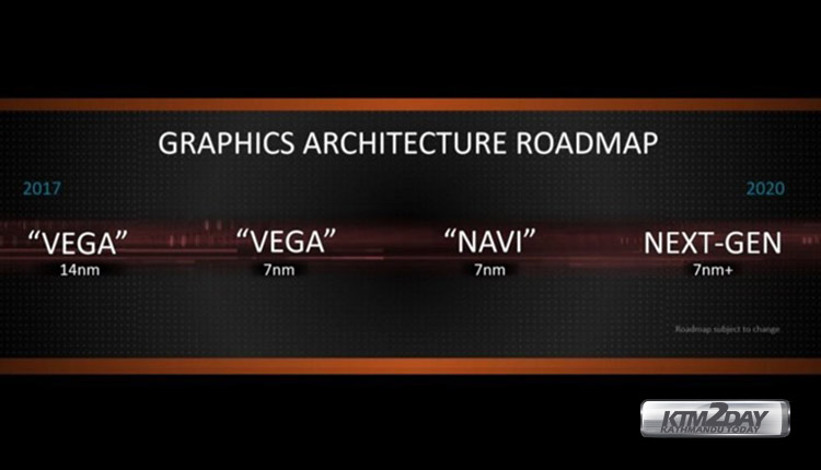 amd-graphic-card-roadmap