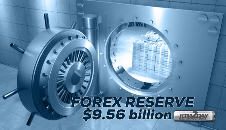 forex-reserve-nepal