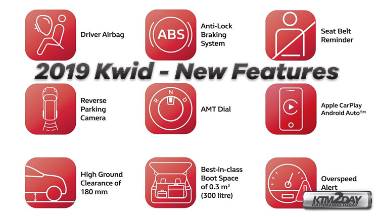 Renault-Kwid-2019-new-features