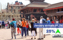 Nepal gets 91,793 tourist arrivals in January