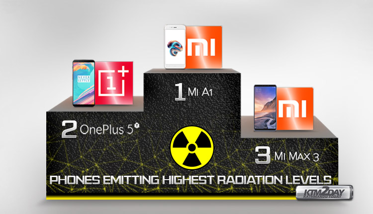 smartphones-with-high-radiation