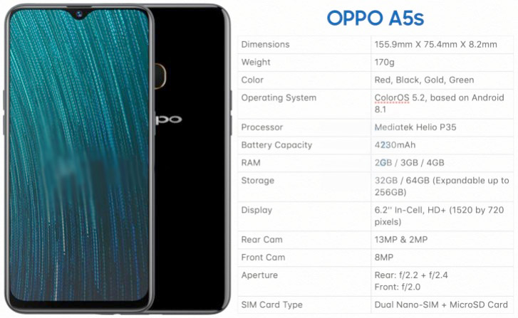 Oppo A5s Price in Nepal - Price Specs Variants Colors Price Review