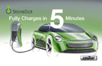 Israeli company Storedot creates mobile charging technology in 5 minutes