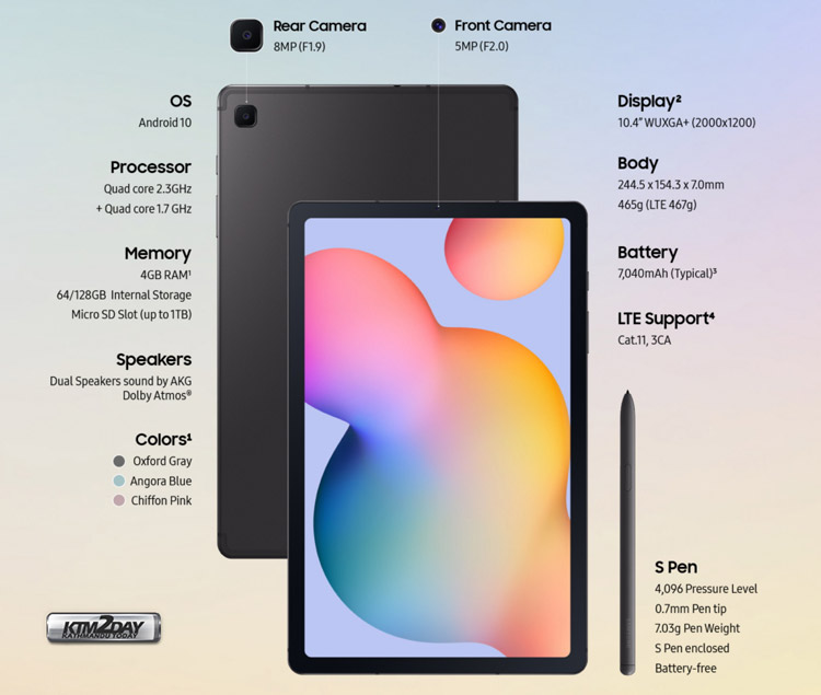 GalaxyTabS6Lite Specification Infographics