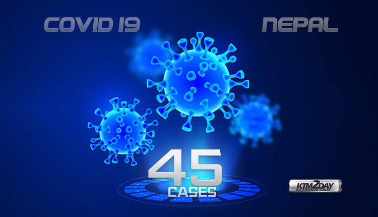 covid19 cases nepal