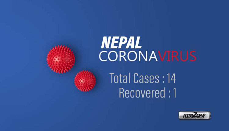 nepal latest covid cases