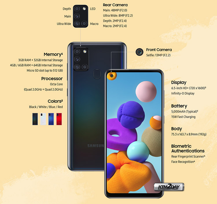 Samsung Galaxy A21s Product Specification - Infographics