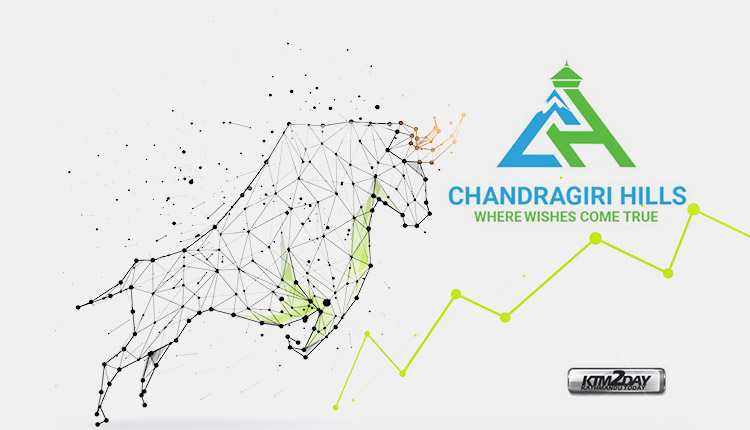 Chandragiri-Hills-Share-Price